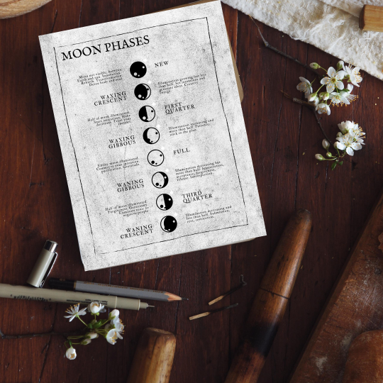 printable grimoire page printable book of shadows page bw lunar